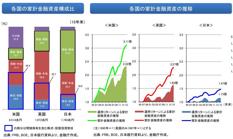 金融庁平成29年資料